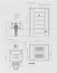 Poste de Projection Automatique KFS 1000