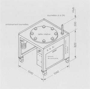 Poste de Mise en Peinture - Table Rotative R 700