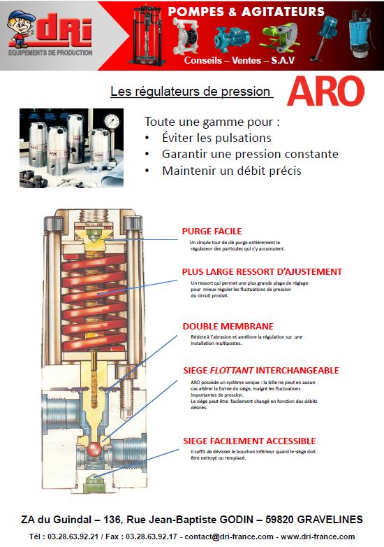Plaquette régulateur de pression