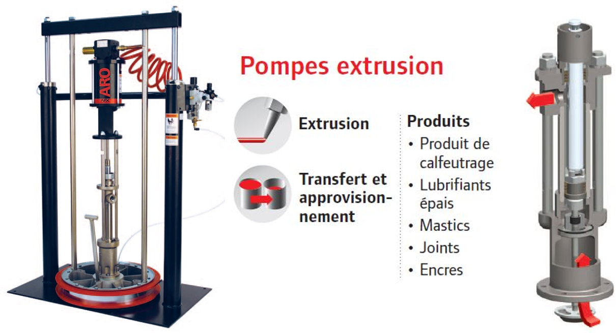 Pompes Extrusion