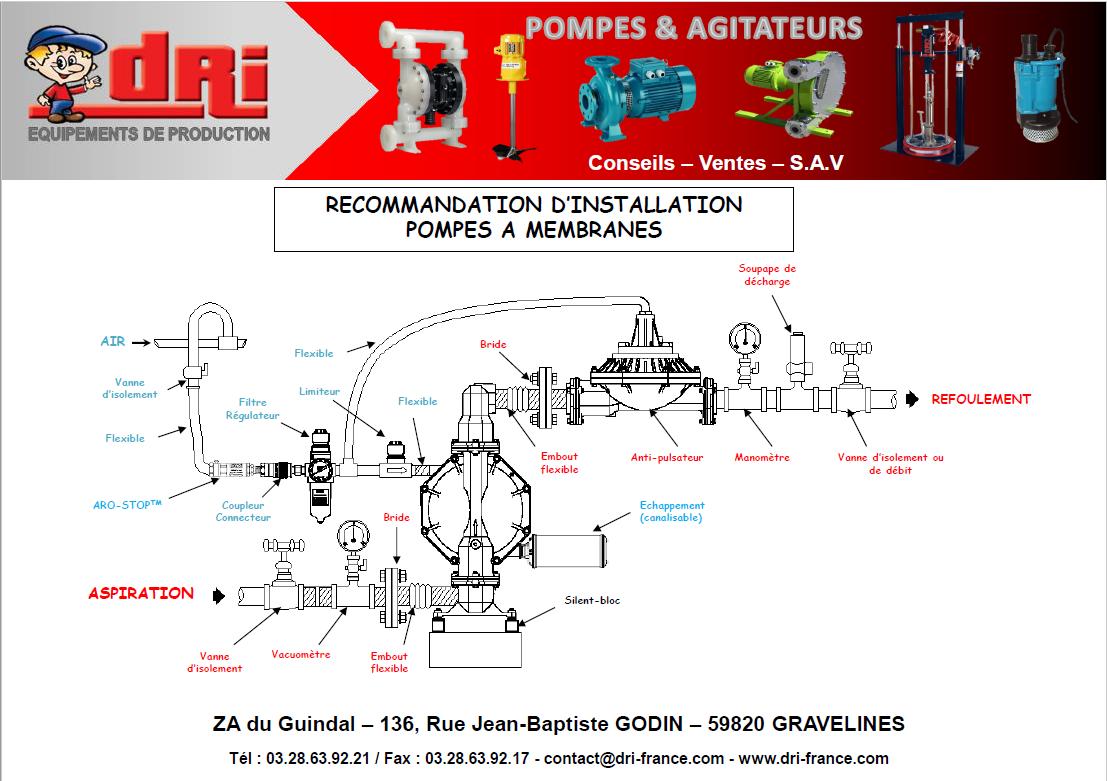 Plaquette recomandation pompes à membranes